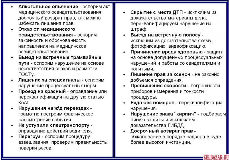 Автоюрист - опытный адвокат по Зеленограду