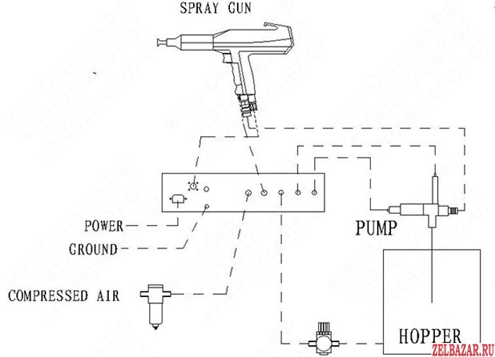 Оборудование для порошковой покраски DP-110 (EP-500 star) .