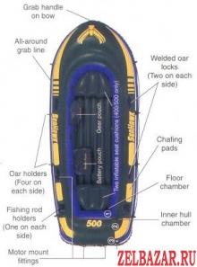 Продам  надувную универсальную пятиместную лодку Seahawk-500 Set