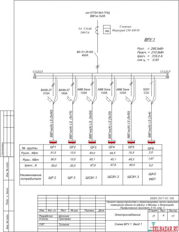 Разработка схем  электрощитов